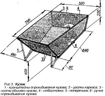 tel-3