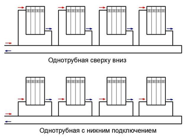 Однотрубное отопление частного дома своими руками схема