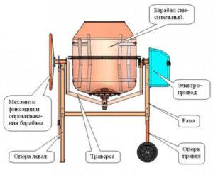 betonomeshalka-1